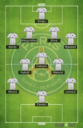 Ligue 1 - MHSC - PSG, compositions probables: le 4-3-3 ou 4-3-1-2?