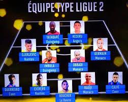PSG - Raphaël Guerreiro, une cible pour l'avenir