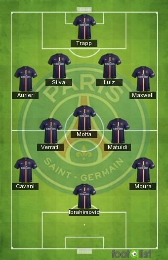 Ligue 1 - ASM - PSG, la composition probable des Parisiens