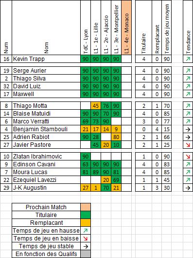PSG_Minutes (3)