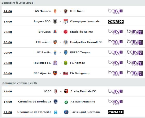Ligue 1 – Présentation de la 25ème journée pour le PSG : derby de la Côte d'Azur et Classique
