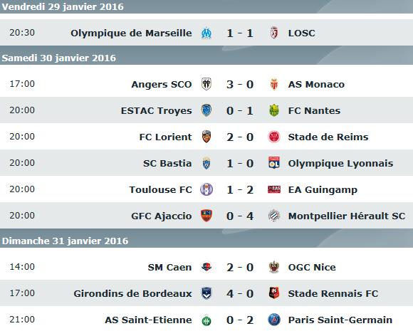 LFP.fr - Ligue de Football Professionnel - Ligue 1 - Actualités