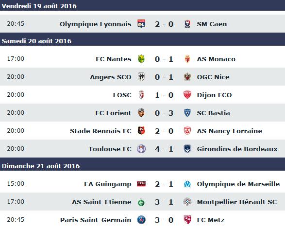 resultat journee ligue 1