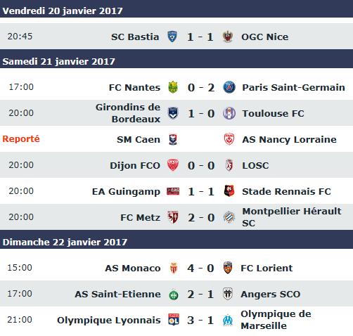 Bastia 0 3 Psg Match Report: Retour Sur La 21e Journée Pour Le PSG : Monaco