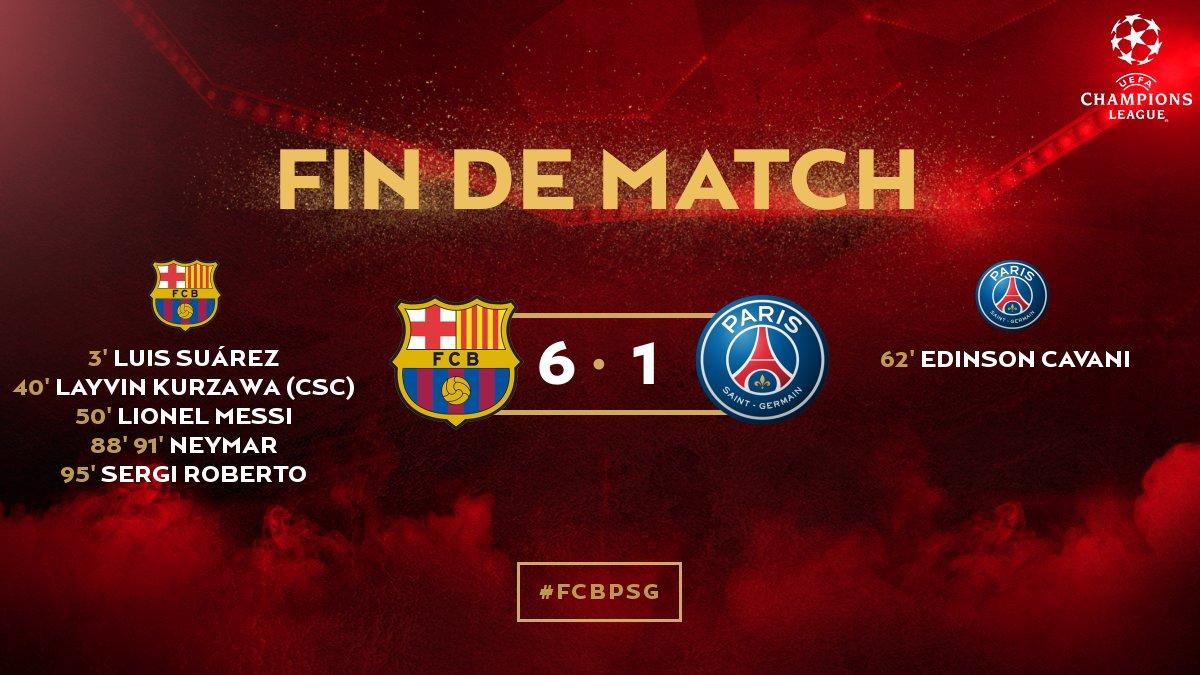 Résumé FC Barcelone/PSG