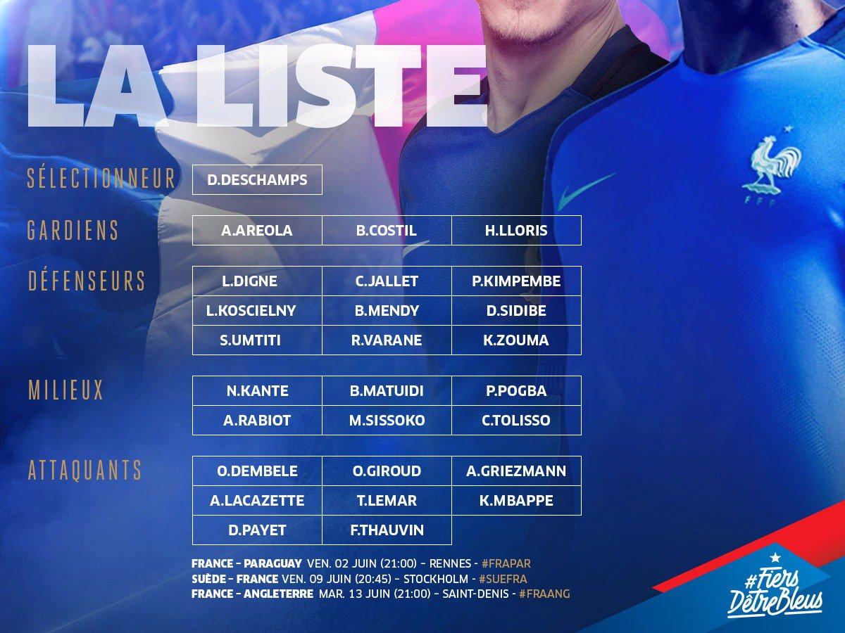 Equipe de France - 4 joueurs du PSG sont convoqués pour les matchs en juin, dont Areola