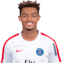 Joueurs PSG 2018-2019