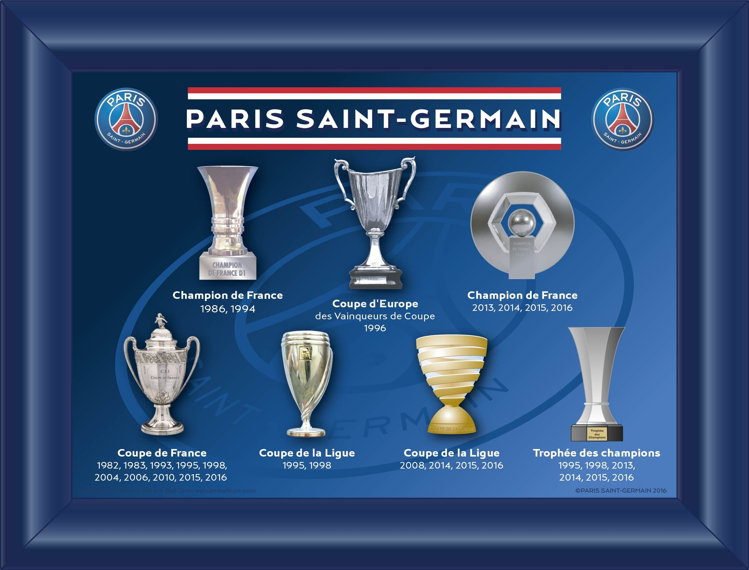 Palmares Psg Resultats Et Classements Du Paris Saint Germain