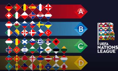 Présentation de la Ligue des Nations et explication de son fonctionnement