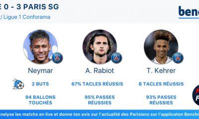 Le top 3 des joueurs du PSG contre Nice établi par Benchr