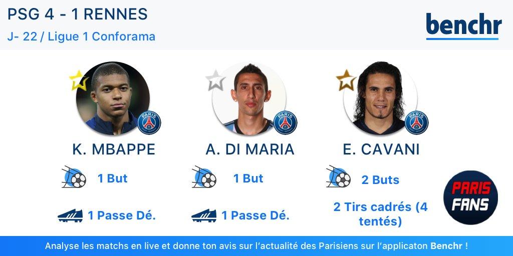 PSG/Rennes - Le top 3 des Parisiens établi par Benchr, les attaquants à l'honneur