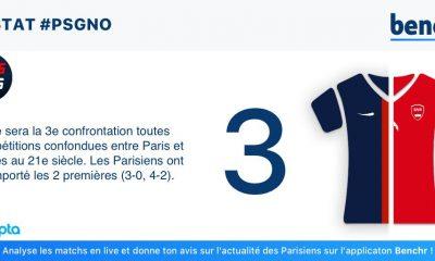 PSG/Nîmes - La statistique de Benchr : une affiche loin d'être habituelle
