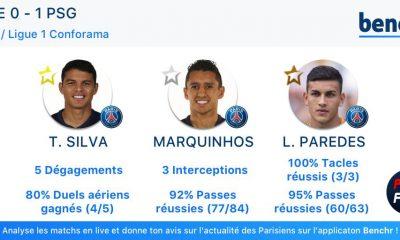 Saint-Etienne/PSG - Le top 3 des Parisiens par Benchr, sans Mbappé