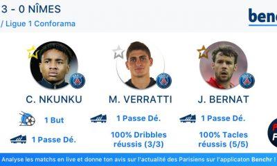 PSG/Nîmes - Le top 3 de Benchr : Mbappé encore de côté