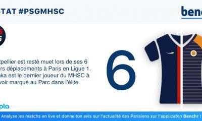 PSG/Montpellier - La statistique de Benchr qui a de quoi inquiéter les Montpelliérains
