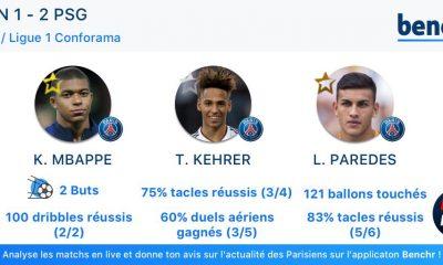 Caen/PSG - Le top 3 de Benchr, cette fois Mbappé est pris et il y a Kehrer