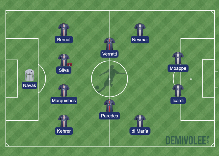 Votre équipe-type du PSG pour finir la saison 2019-2020 : sans Kimpembe ni Cavani, avec Paredes