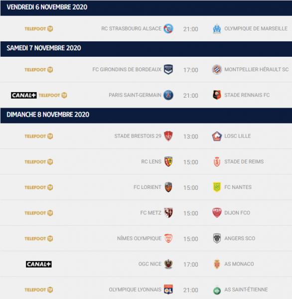 Ligue 1 – Présentation de la 10e journée : choc PSG/Rennes et 2 derbys