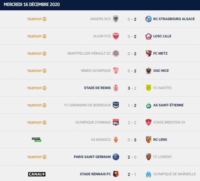 Ligue 1 - Retour sur la 15e journée : Paris suit Lille, Lyon se sabote et l'OM perd