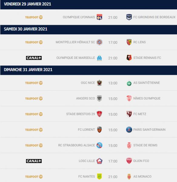 Ligue 1 – Présentation de la 22e journée : Paris, Lille et Monaco affrontent les 19e, 18e et 17e.