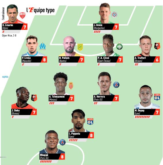 Ligue 1 - 2 joueurs du PSG dans l'équipe-type de la 33e journée de L'Equipe