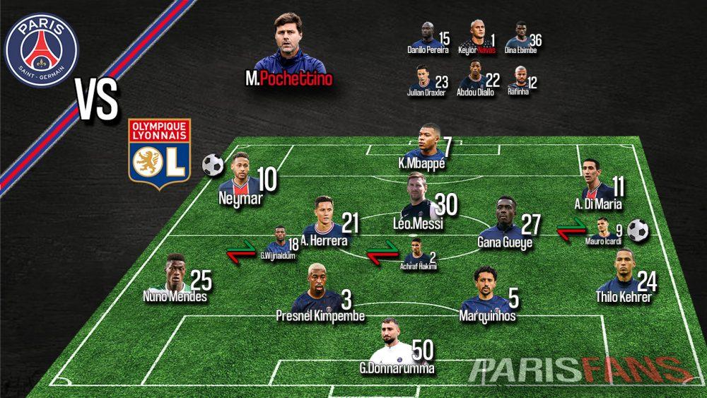 PSG/OL - Chiffres, résumé, points clefs et focus sur Di Maria et Neymar