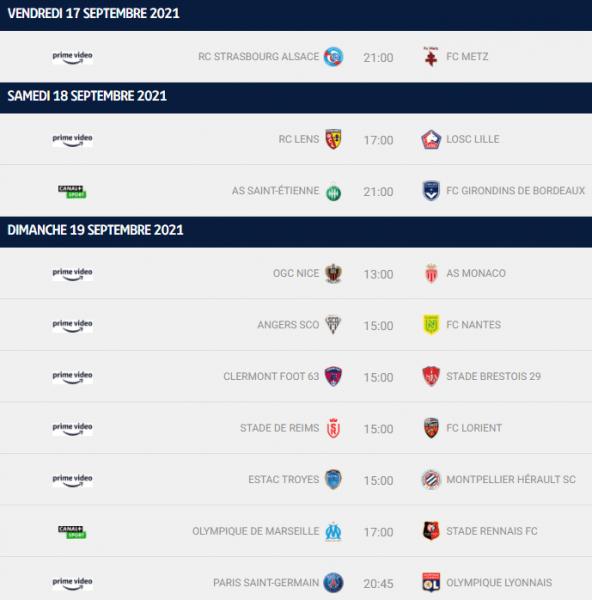 Ligue 1 – Présentation de la 6e journée : choc PSG/Lyon et derby Nice/Monaco