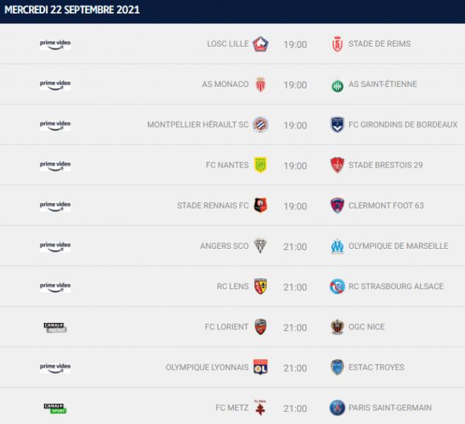 Ligue 1 – Présentation de la 7e journée : tous les matchs ce mercredi, PSG et OM en déplacement
