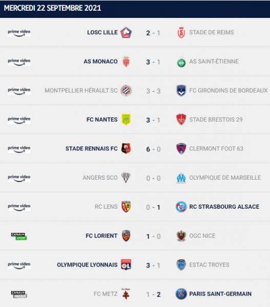 Ligue 1 - Retour sur la 7e journée : le PSG creuse l'écart avec Marseille