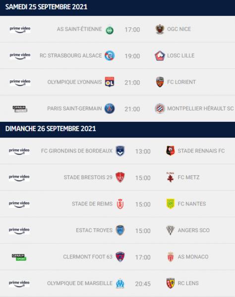 Ligue 1 – Présentation de la 8e journée : Paris doit enchaîner avant Manchester City