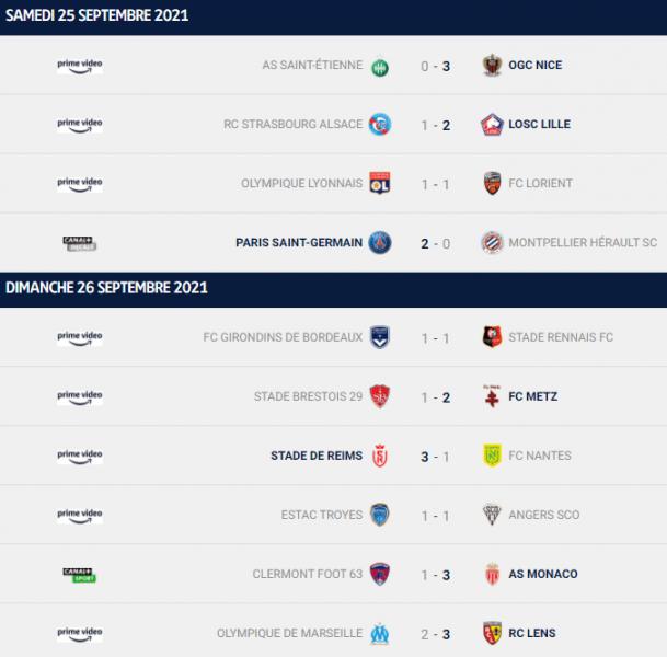 Ligue 1 - Retour sur la 8e journée : le PSG a 9 points d'avance sur le 2e lensois