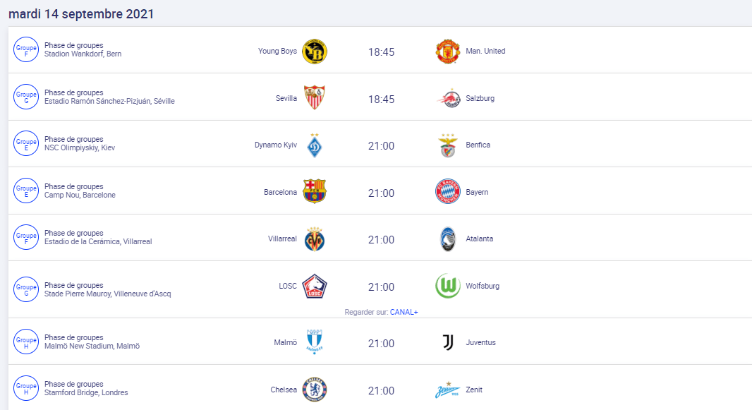 Ligue des Champions - Programme et diffusion des matchs de la 1ere journée de la phase de groupes