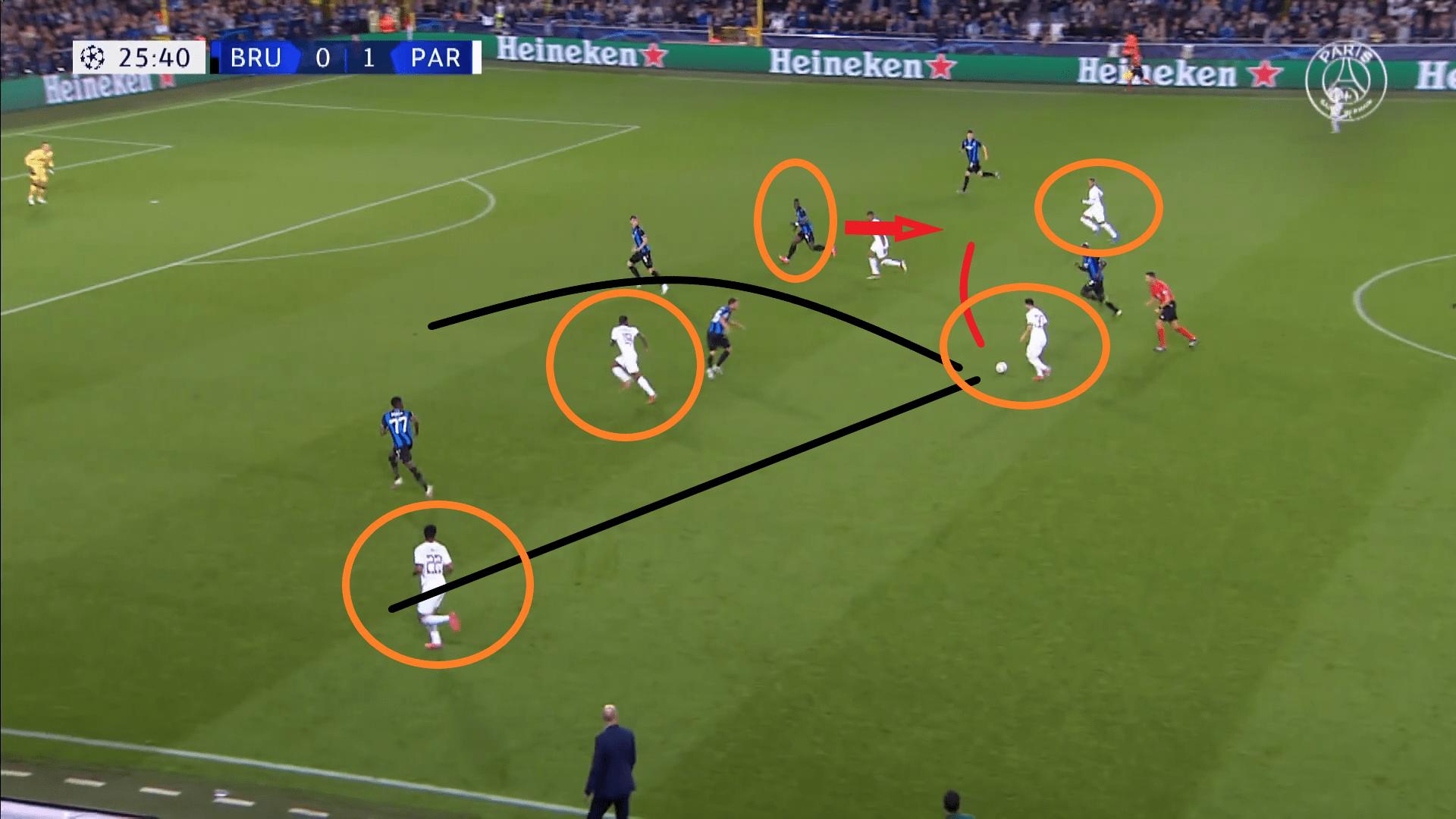 Bruges/PSG - L'analyse des faits marquants : le manque de mouvement